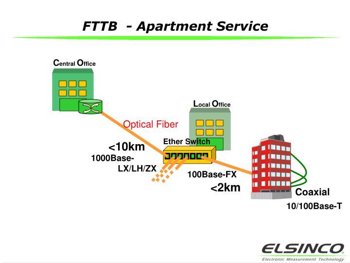 FTTB  - Apartment Service