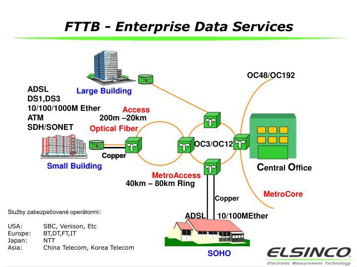 FTTB - Enterprise Data Services