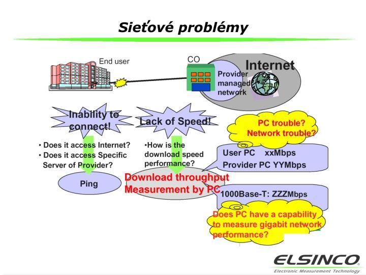 Sieťové problémy
