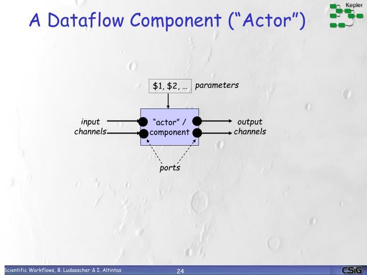 "A Dataflow Component (""Actor"")"