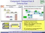 component composition interaction