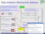 data analysis biodiversity indices
