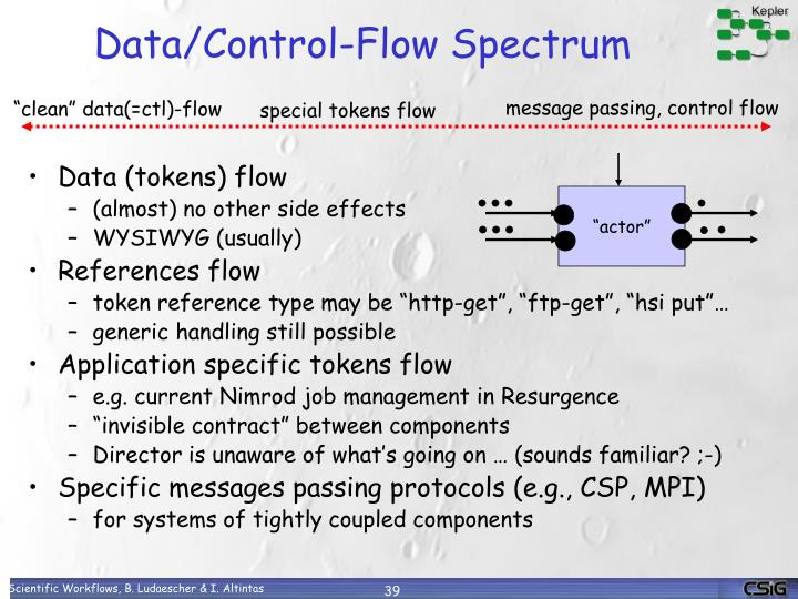 Data/Control-Flow Spectrum