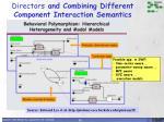 directors and combining different component interaction semantics