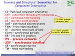 domains and directors semantics for component interaction