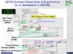 geon dataset generation registration a co development in kepler