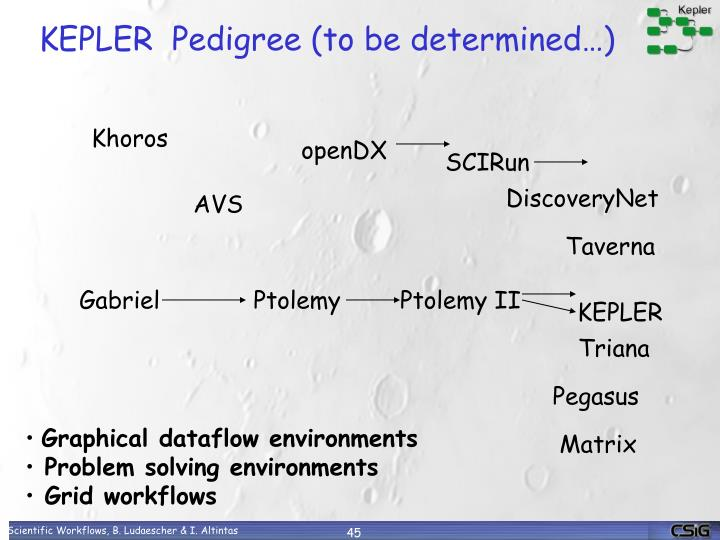KEPLER  Pedigree (to be determined…)