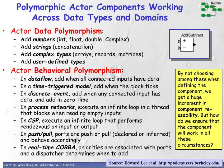 Polymorphic Actor Components Working Across Data Types and Domains
