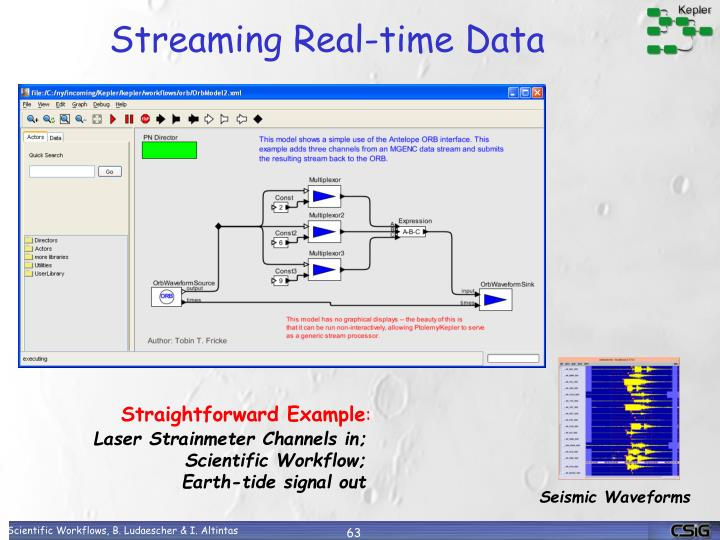 Streaming Real-time Data