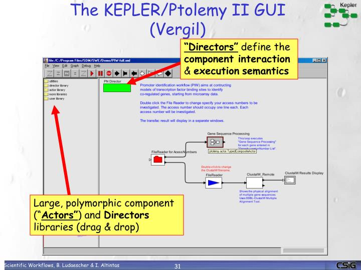 The KEPLER/Ptolemy II GUI (Vergil)