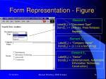 form representation figure