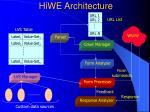 hiwe architecture1