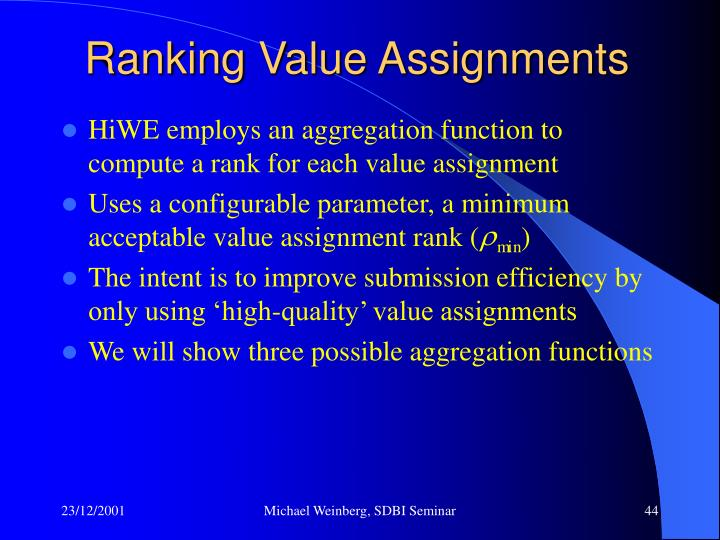 Ranking Value Assignments