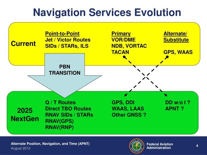Navigation Services Evolution
