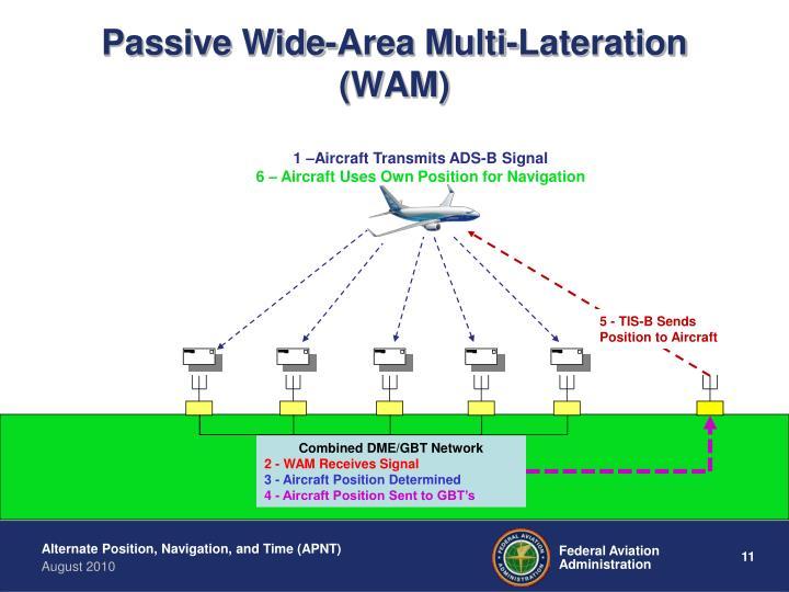 Passive Wide-Area Multi-