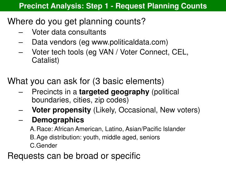Precinct Analysis: Step 1 - Request Planning Counts