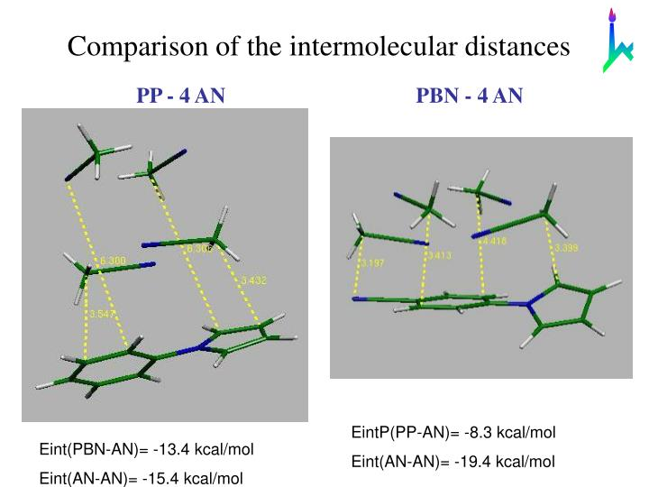 Comparison of the intermolecular distances