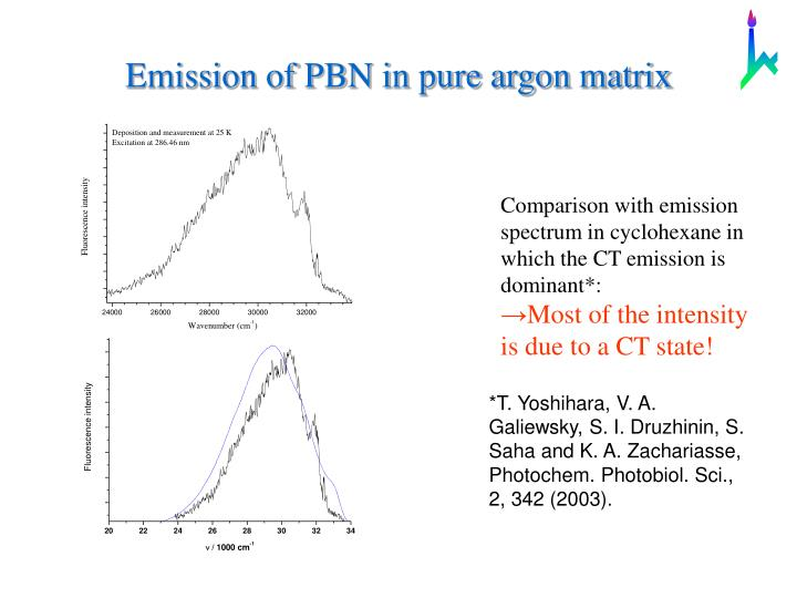 Emission of PBN in pure argon matrix