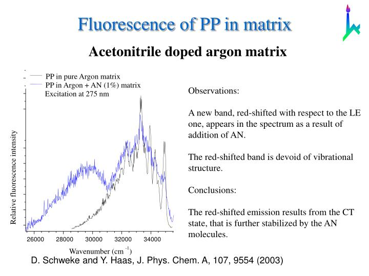 Fluorescence of PP in matrix