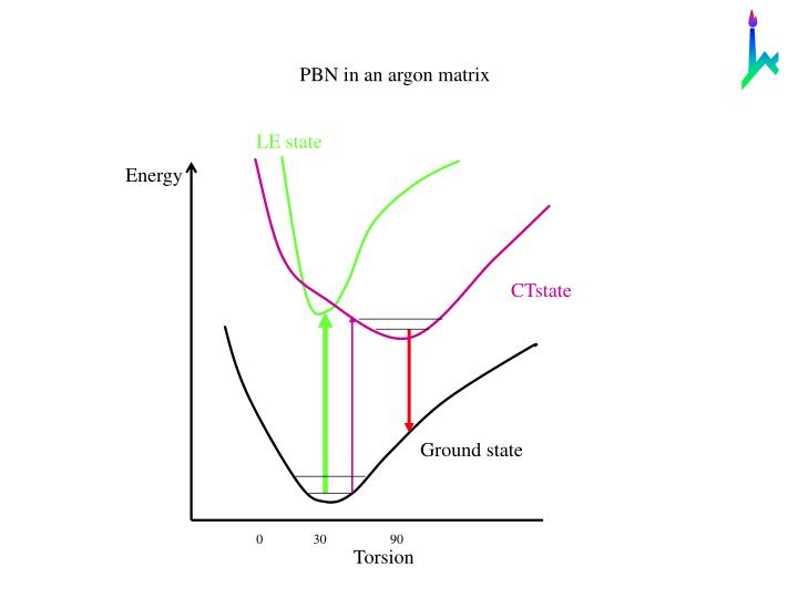PBN in an argon matrix