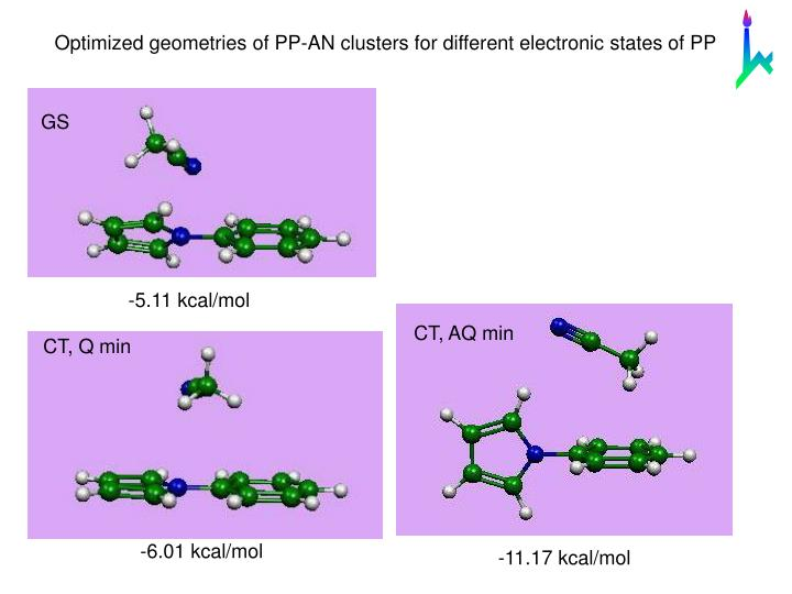 Optimized geometries of PP-AN clusters for different electronic states of PP
