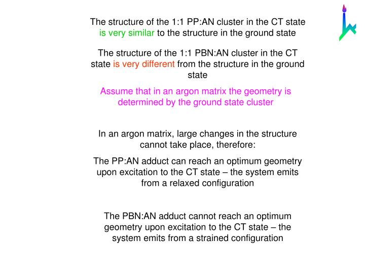 The structure of the 1:1 PP:AN cluster in the CT state