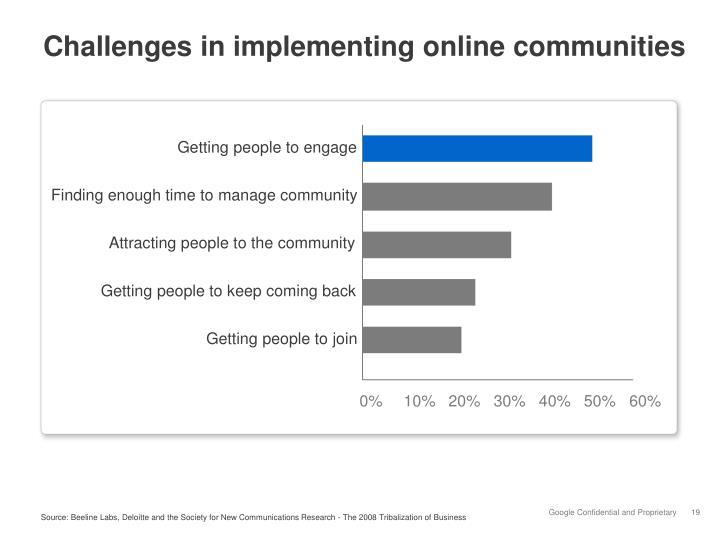 Challenges in implementing online communities