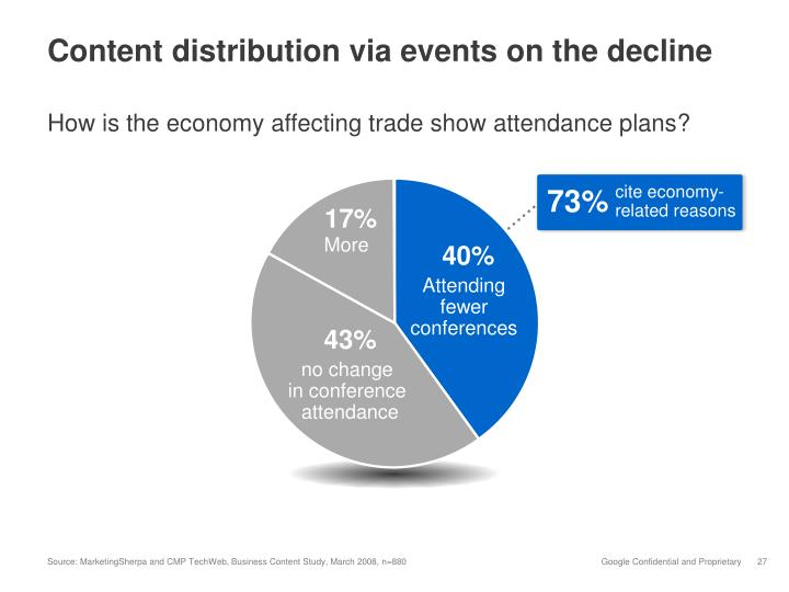 Content distribution via events on the decline