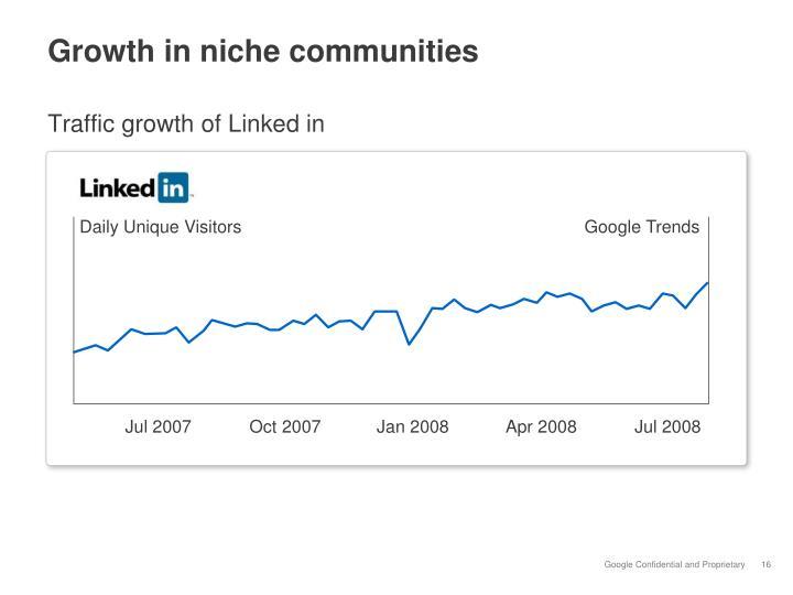 Growth in niche communities