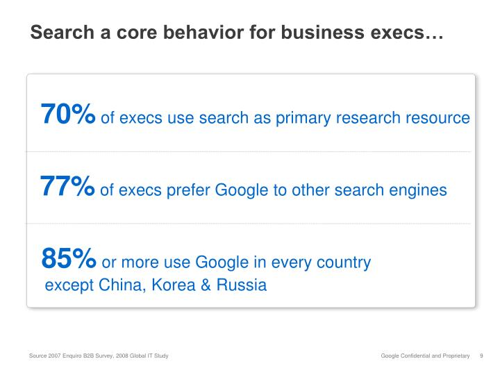 Search a core behavior for business execs…