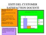 esiti del customer satisfaction docenti