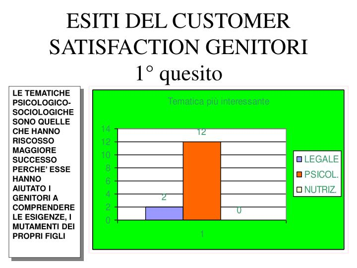 ESITI DEL CUSTOMER SATISFACTION GENITORI
