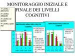 monitoraggio iniziale e finale dei livelli cognitivi