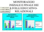 monitoraggio iniziale e finale dei livelli educativo relazionali