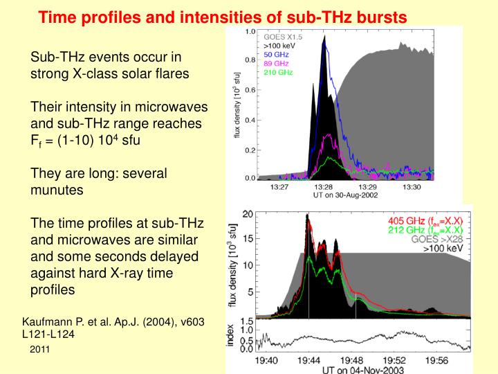 Time profiles and intensities of sub-THz bursts