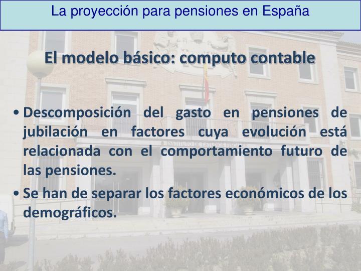 La proyección para pensiones en España