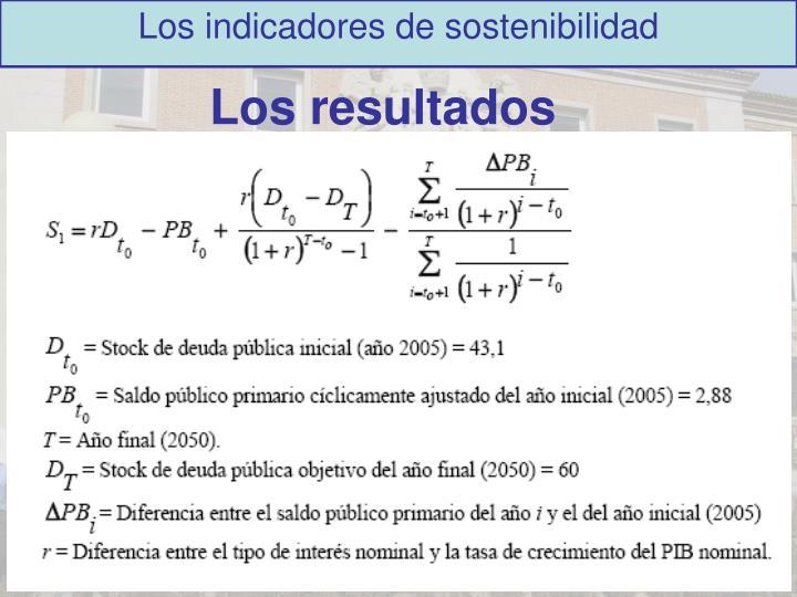 Los indicadores de sostenibilidad