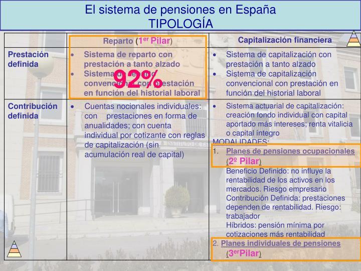 El sistema de pensiones en España