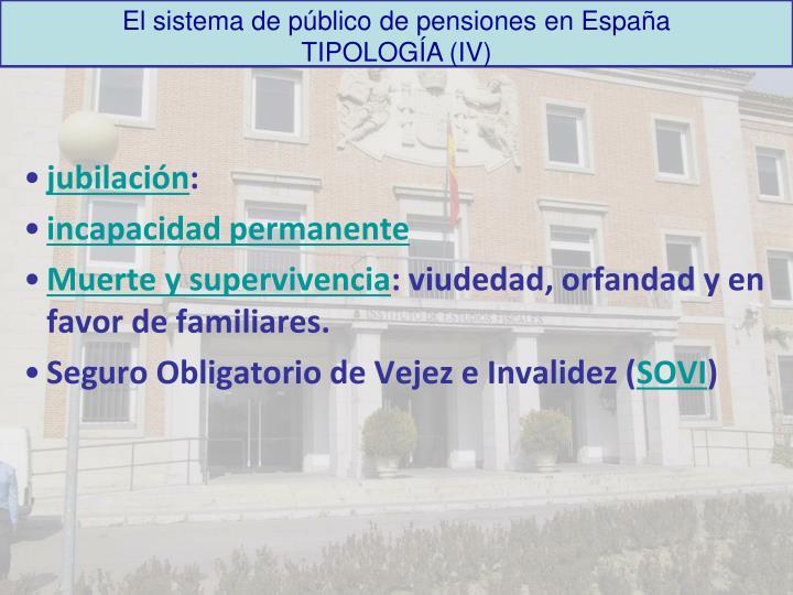 El sistema de público de pensiones en España