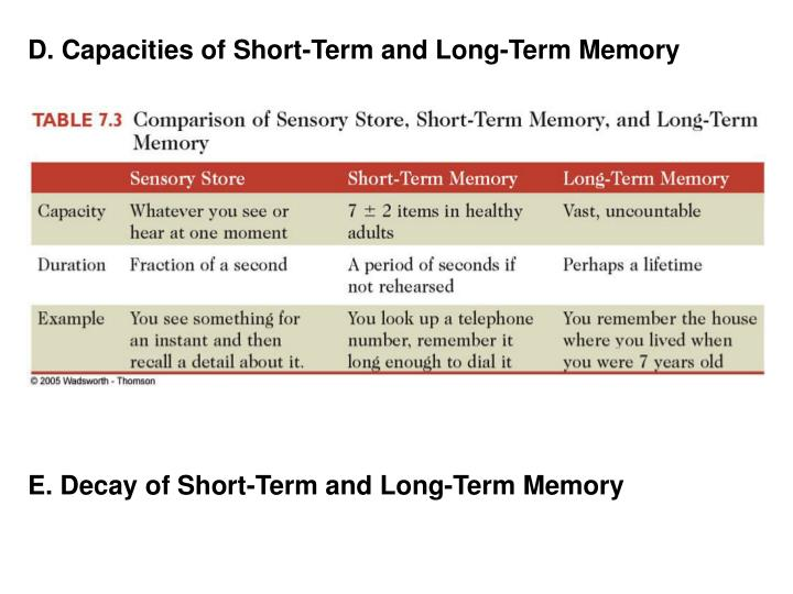 D. Capacities of Short-Term and Long-Term Memory