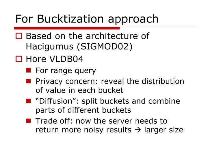 For Bucktization approach