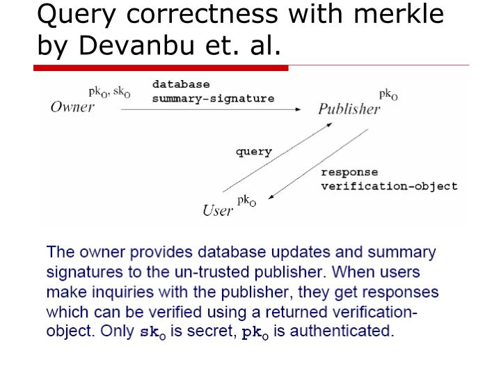 Query correctness with merkle