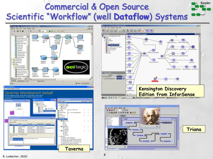 Commercial & Open Source