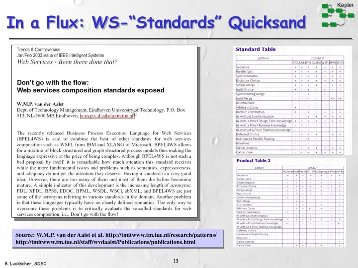 "In a Flux: WS-""Standards"" Quicksand"
