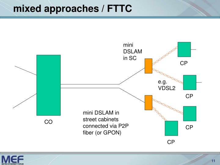 mixed approaches / FTTC