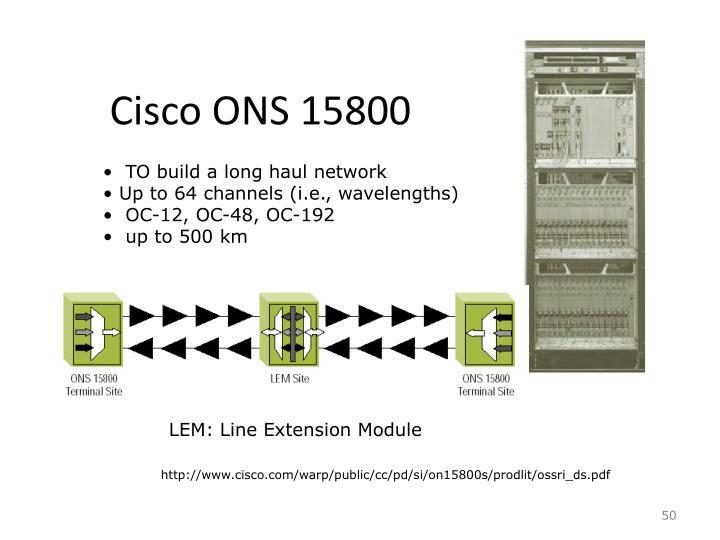 Cisco ONS 15800