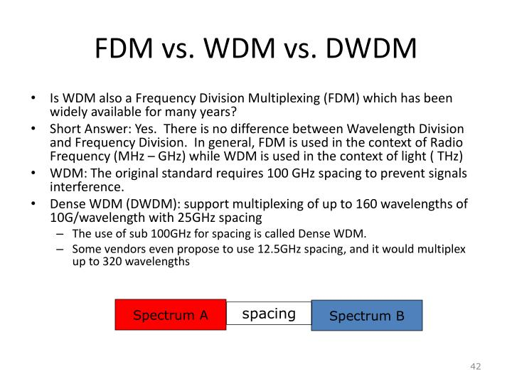 FDM vs. WDM vs. DWDM