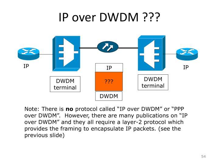 IP over DWDM ???