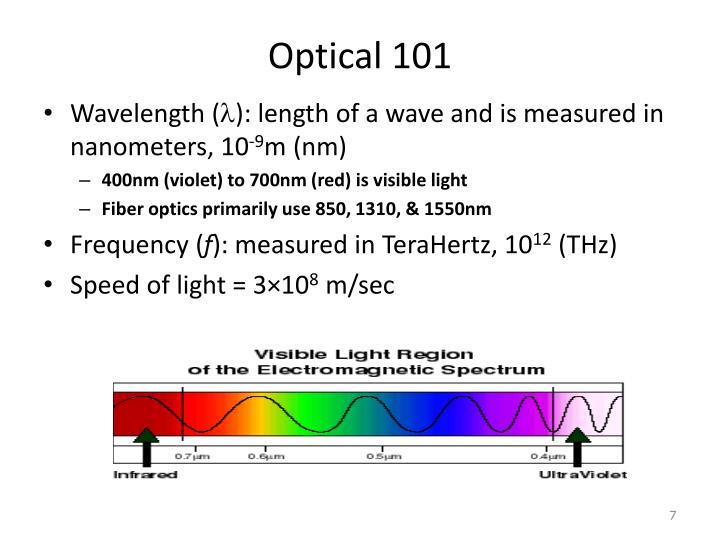 Optical 101