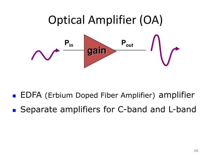 Optical Amplifier (OA)